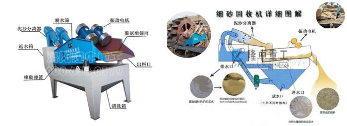 尾砂回收机工作原理